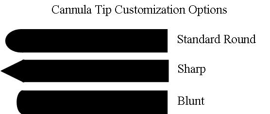 Cannula Tip Customization Options